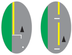 P1 and P2 safe road usage